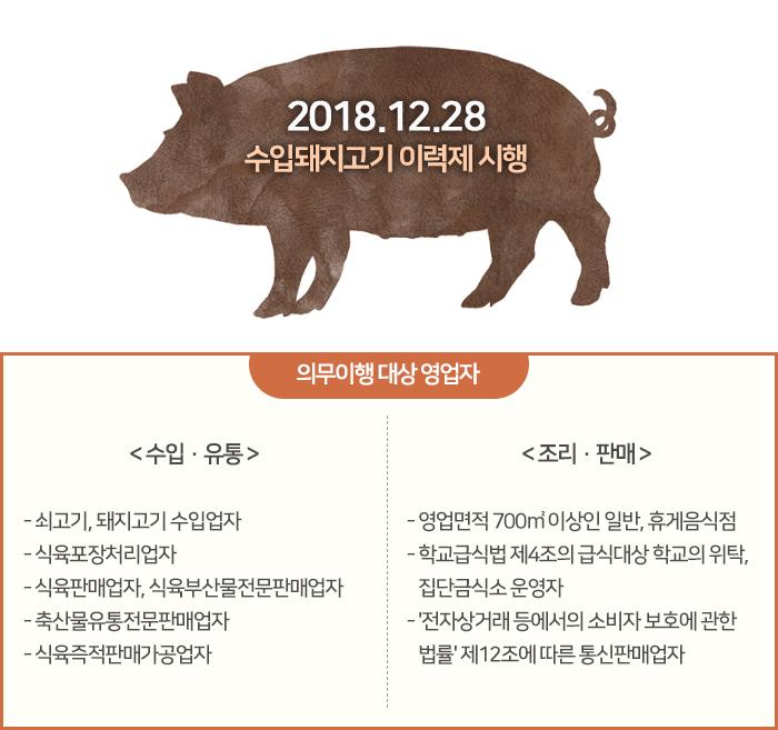 2018.12.28 수입돼지고기 이력제 시행